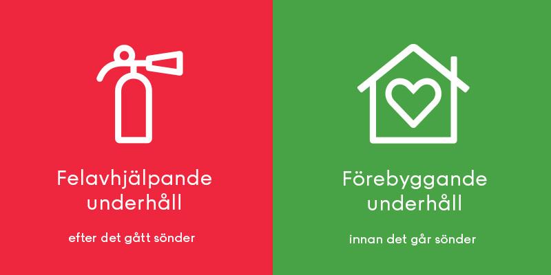 Vänster sida visar felavhjälpande fastighetsunderhåll med en brandsläckare, höger sida visar förebyggande fastighetsunderhåll med ett hälsosamt hus.