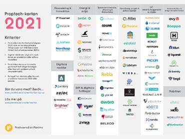 Proptech-kartan: sammanställning över fastighetssystem och andra proptech-startups i Sverige.